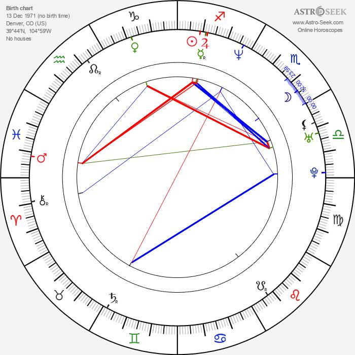 Jeffrey Pierce - Astrology Natal Birth Chart