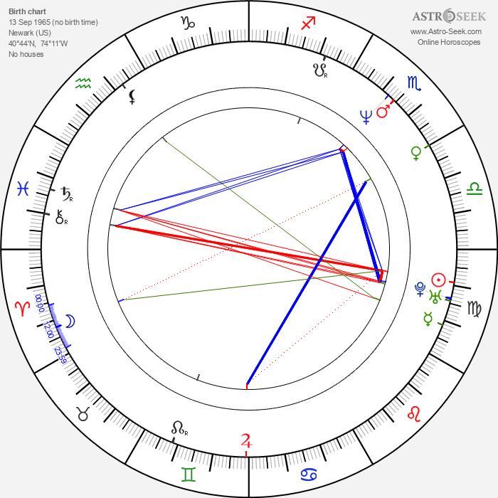 Jeffrey Ross - Astrology Natal Birth Chart
