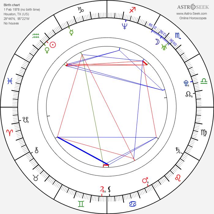 Jeffrey T. Schoettlin - Astrology Natal Birth Chart