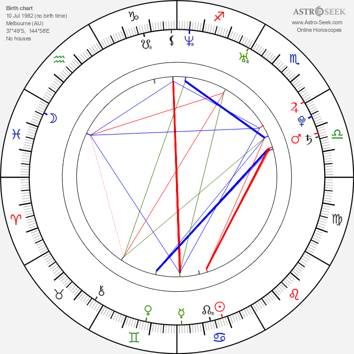 Jeffrey Walker - Astrology Natal Birth Chart