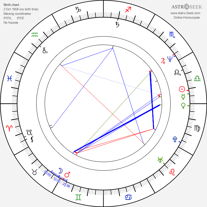 Jeffrey Weissman - Astrology Natal Birth Chart