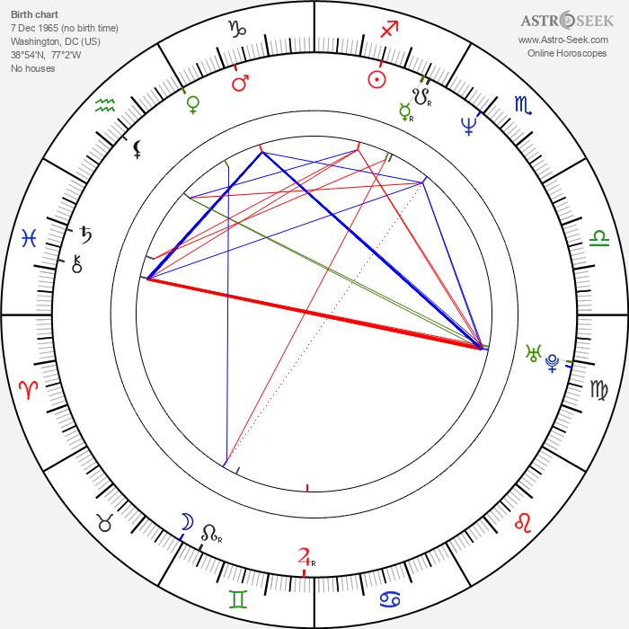 Jeffrey Wright - Astrology Natal Birth Chart