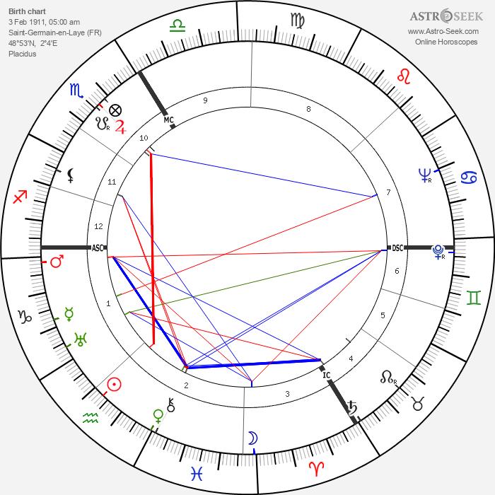 Jehan Alain - Astrology Natal Birth Chart