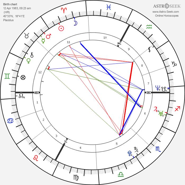 Jelena Dokić - Astrology Natal Birth Chart