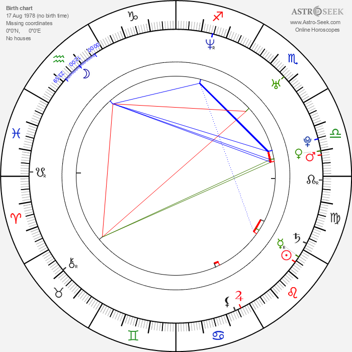 Jelena Karleuša - Astrology Natal Birth Chart
