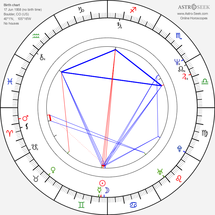 Jello Biafra - Astrology Natal Birth Chart