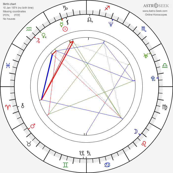 Jemaine Clement - Astrology Natal Birth Chart