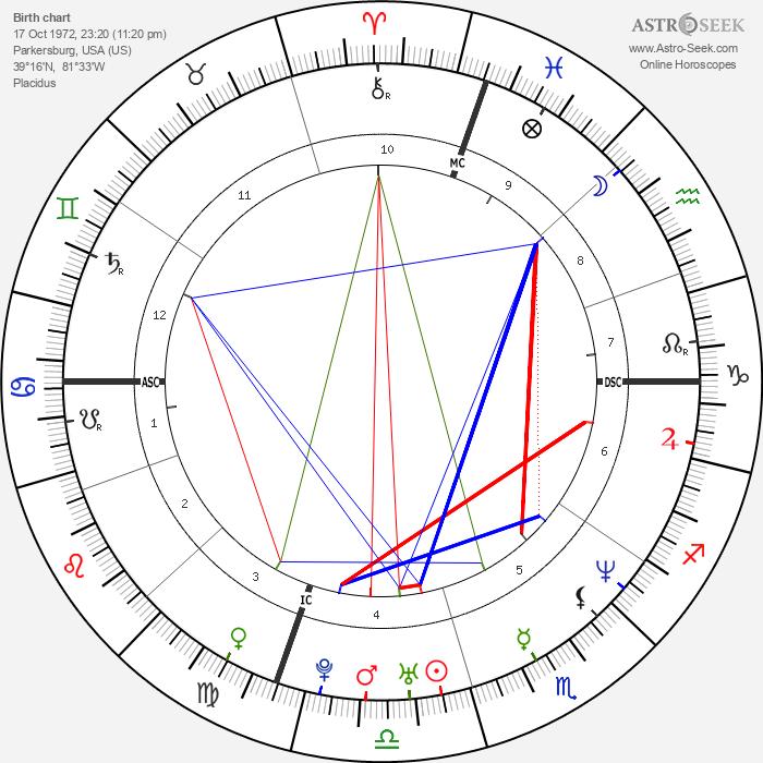 Jen Caltrider - Astrology Natal Birth Chart