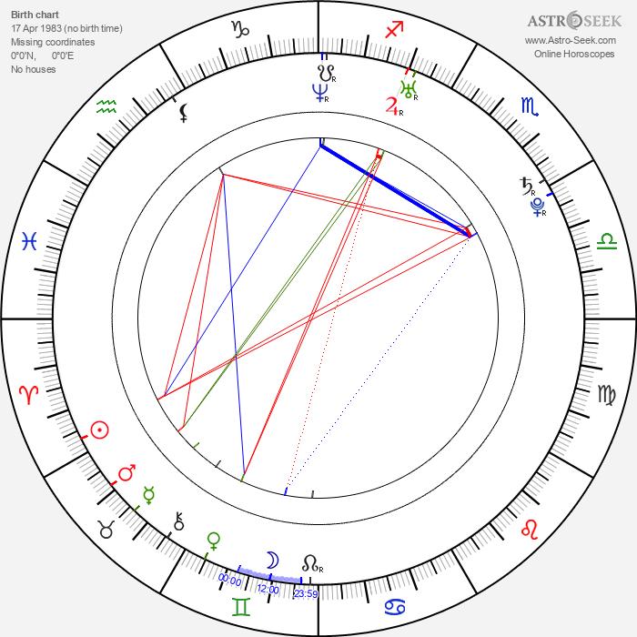 Jen Strickland - Astrology Natal Birth Chart