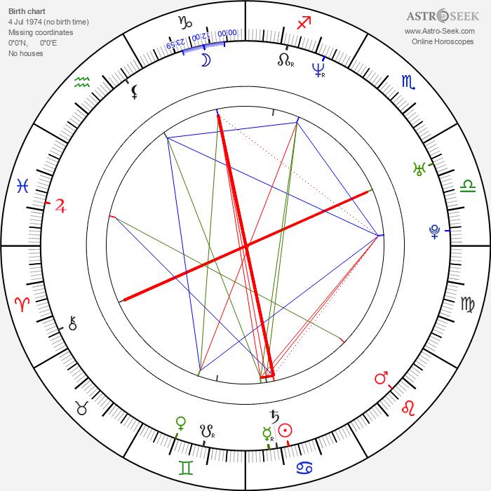 Jenica Bergere - Astrology Natal Birth Chart