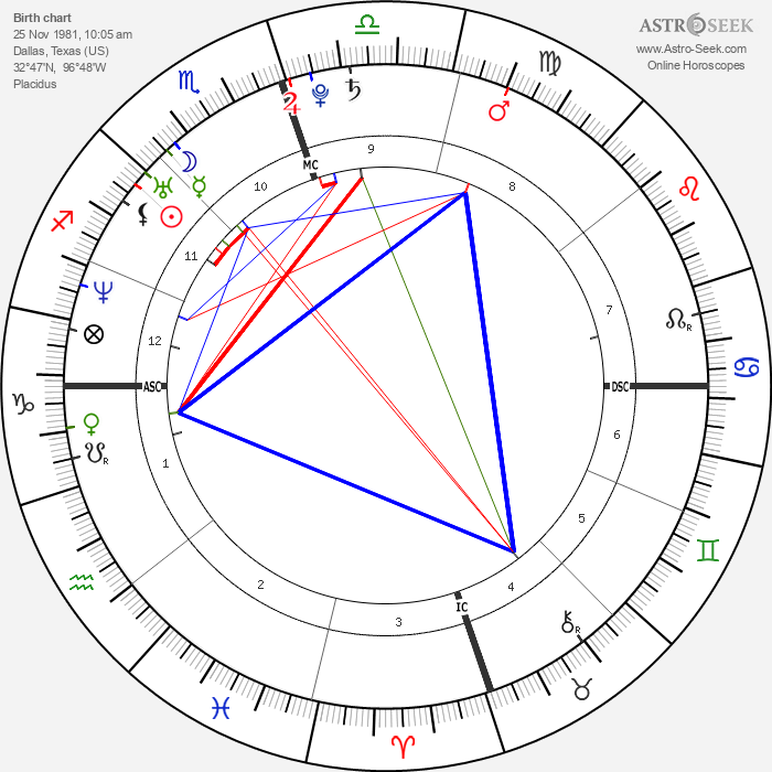Jenna Bush Hager - Astrology Natal Birth Chart