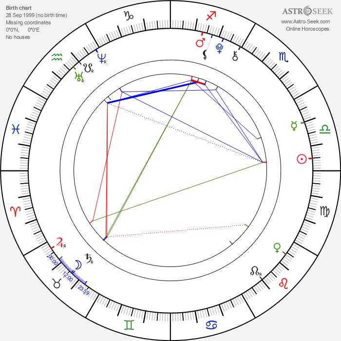 Jenna Craig - Astrology Natal Birth Chart