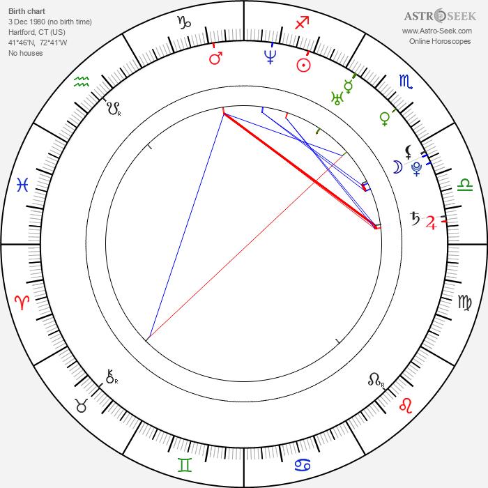 Jenna Dewan-Tatum - Astrology Natal Birth Chart