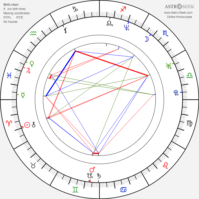 Jenna Jameson - Astrology Natal Birth Chart
