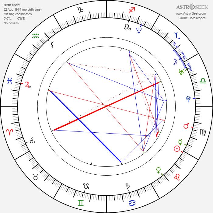 Jenna Leigh Green - Astrology Natal Birth Chart