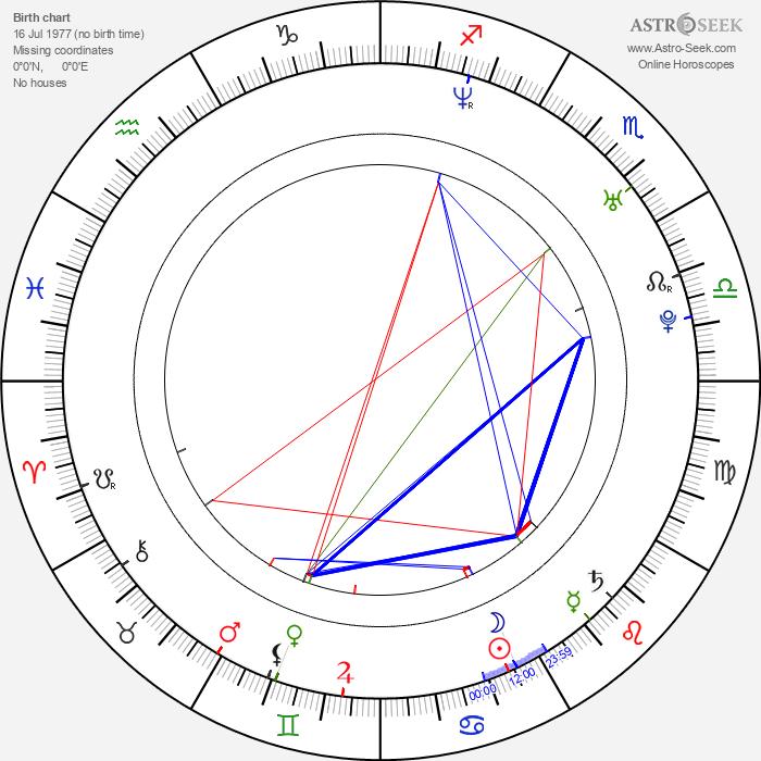 Jenna Lewis - Astrology Natal Birth Chart