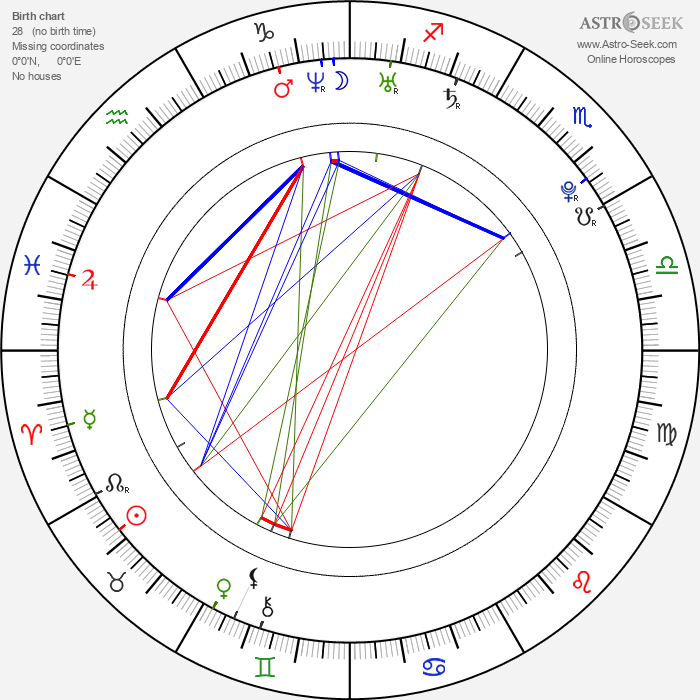 Jenna Ushkowitz - Astrology Natal Birth Chart
