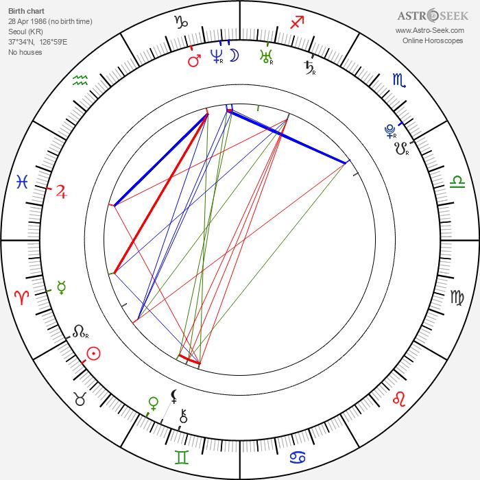 Jenna Ushkowitz - Astrology Natal Birth Chart