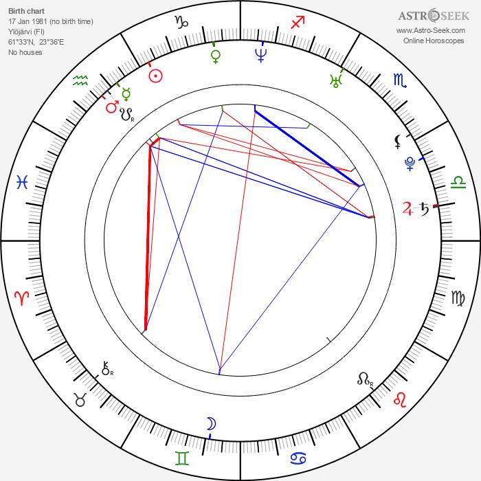 Jenni Banerjee - Astrology Natal Birth Chart