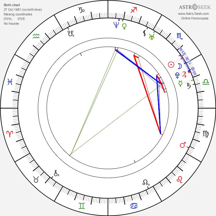 Jenni Dahlmann - Astrology Natal Birth Chart