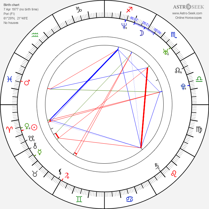 Jenni Haukio - Astrology Natal Birth Chart