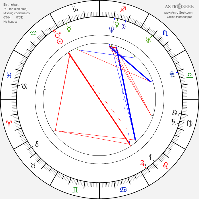 Jennifer Alden - Astrology Natal Birth Chart