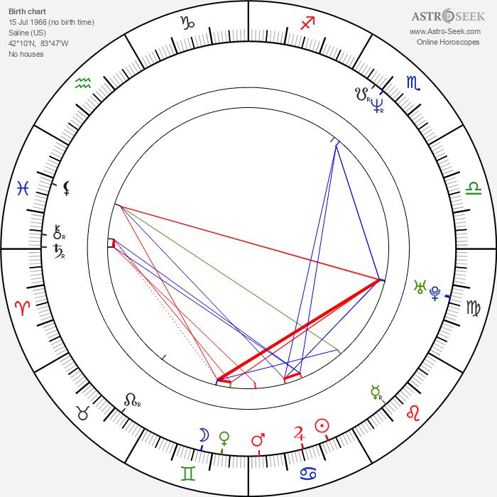 Jennifer Allison - Astrology Natal Birth Chart