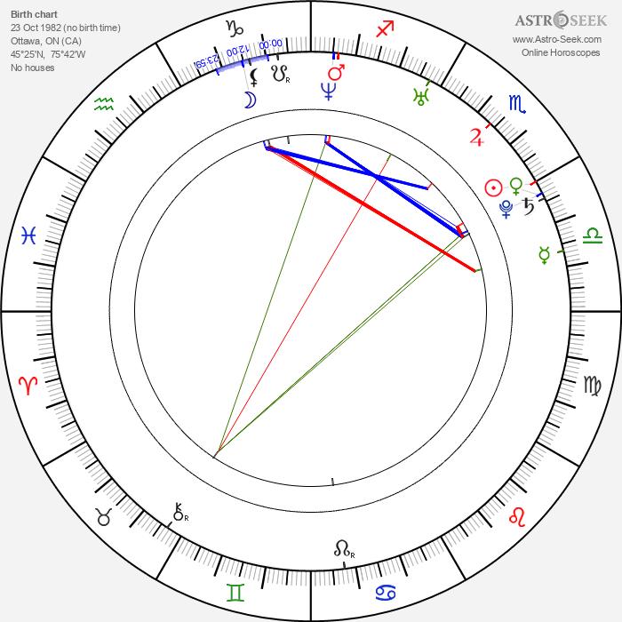 Jennifer Barnes - Astrology Natal Birth Chart