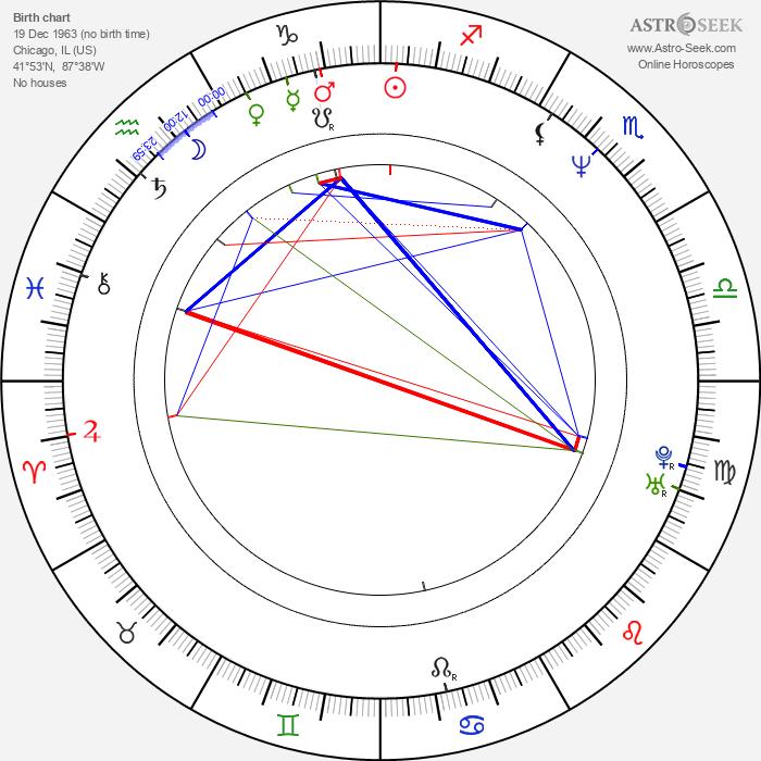 Jennifer Beals - Astrology Natal Birth Chart