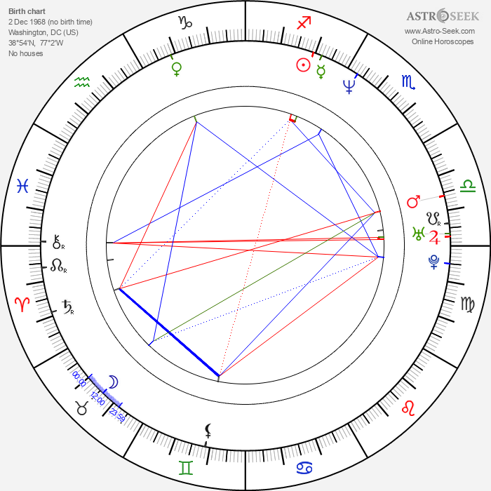 Jennifer Bransford - Astrology Natal Birth Chart