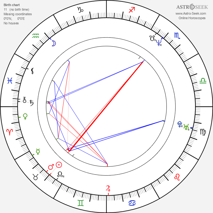 Jennifer Butler - Astrology Natal Birth Chart