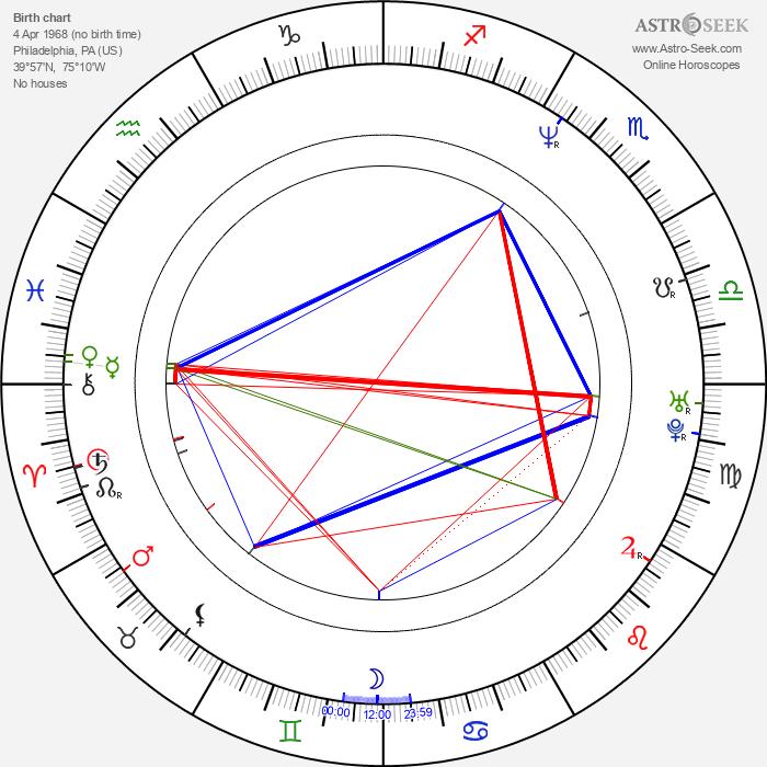 Jennifer Chambers Lynch - Astrology Natal Birth Chart