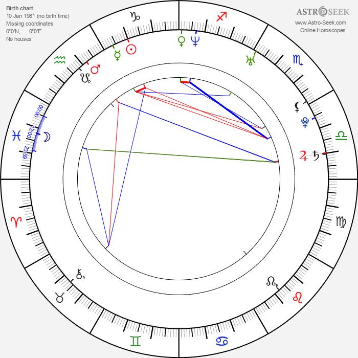 Jennifer Cudnik - Astrology Natal Birth Chart