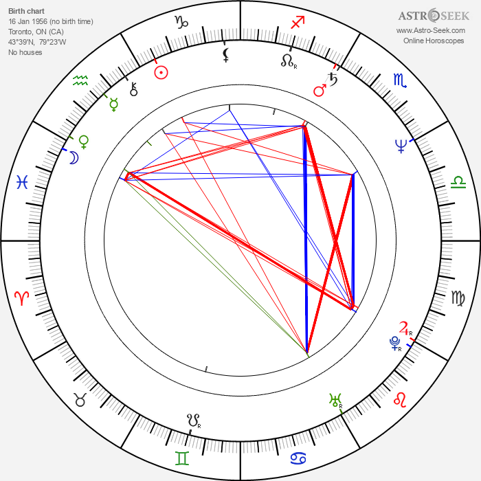 Jennifer Dale - Astrology Natal Birth Chart