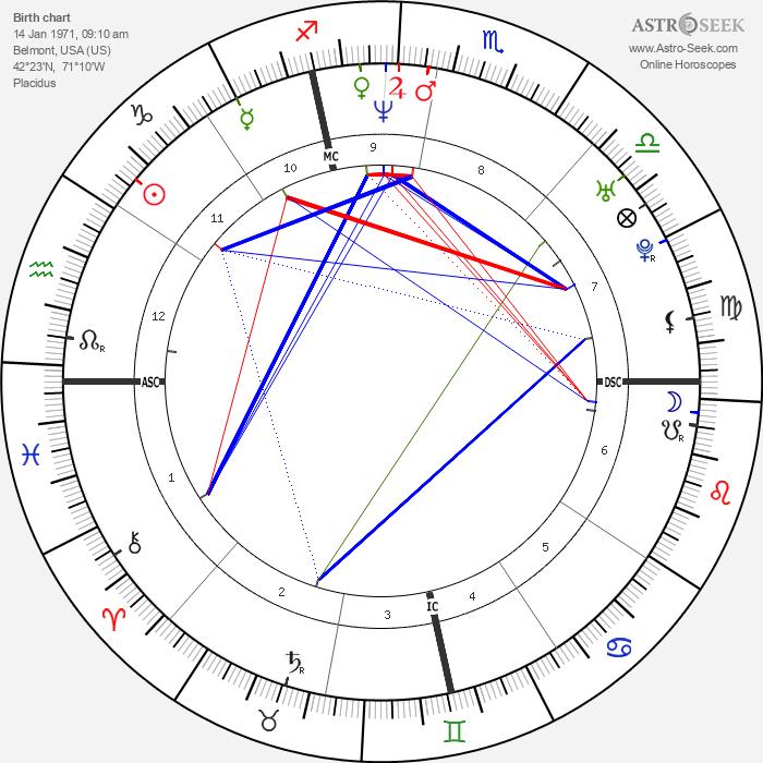 Jennifer Dundas - Astrology Natal Birth Chart