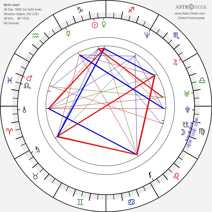 Jennifer Ehle - Astrology Natal Birth Chart
