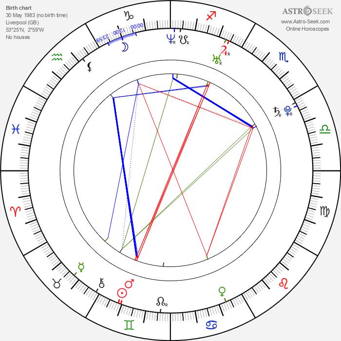Jennifer Ellison - Astrology Natal Birth Chart