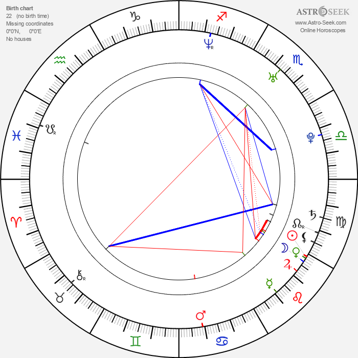 Jennifer Finnigan - Astrology Natal Birth Chart