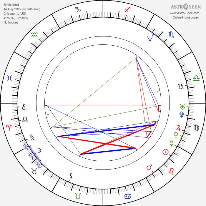 Jennifer Flavin - Astrology Natal Birth Chart