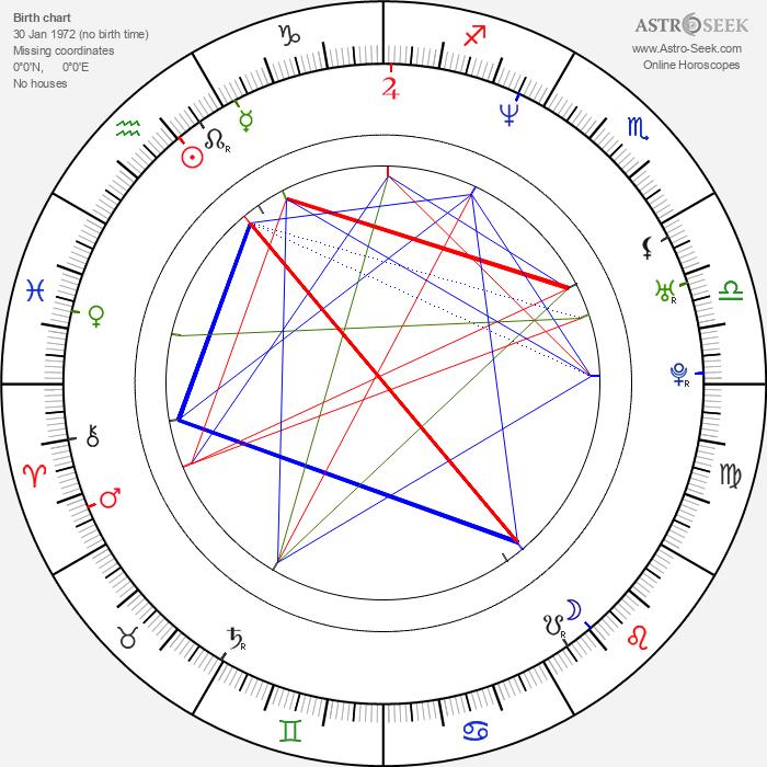 Jennifer Hale - Astrology Natal Birth Chart