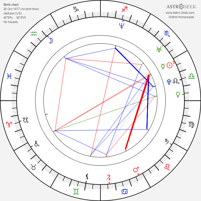 Jennifer Hall - Astrology Natal Birth Chart