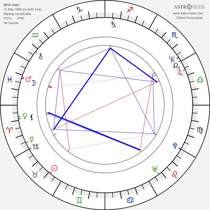 Jennifer Hetrick - Astrology Natal Birth Chart
