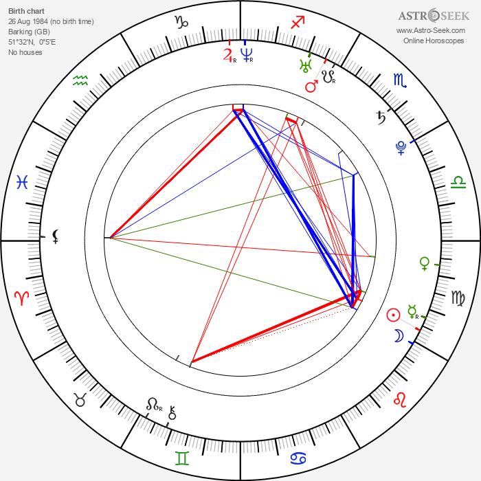 Jennifer Higham - Astrology Natal Birth Chart