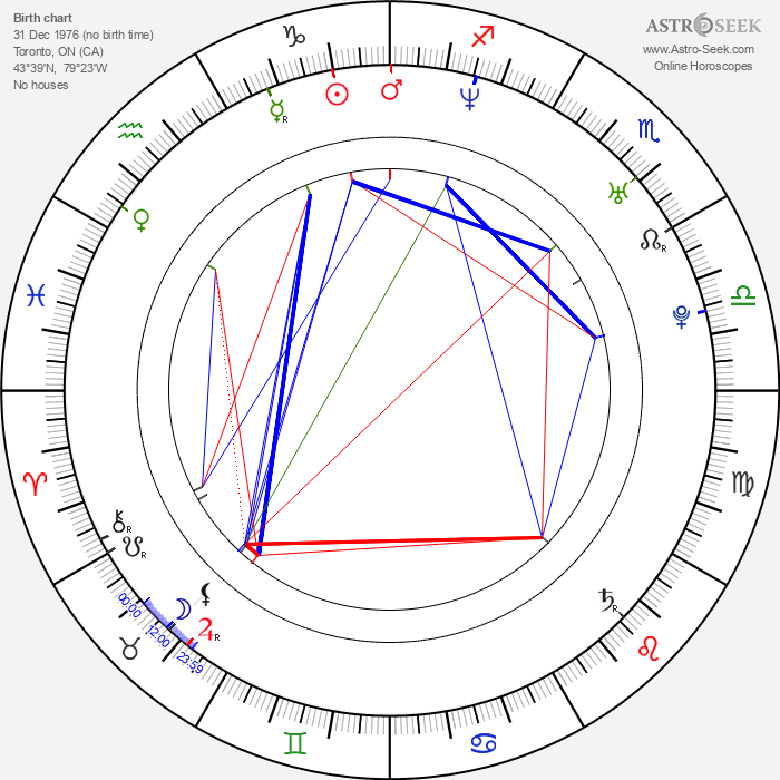 Jennifer Hill - Astrology Natal Birth Chart