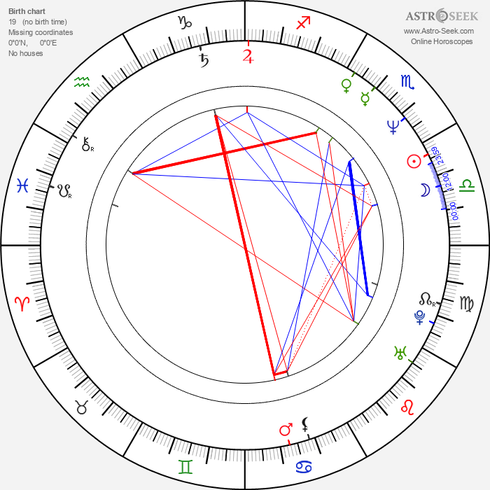 Jennifer Holliday - Astrology Natal Birth Chart