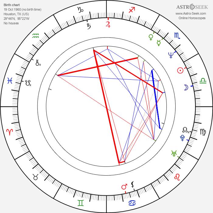 Jennifer Holliday - Astrology Natal Birth Chart