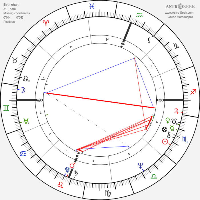 Jennifer Hosten - Astrology Natal Birth Chart