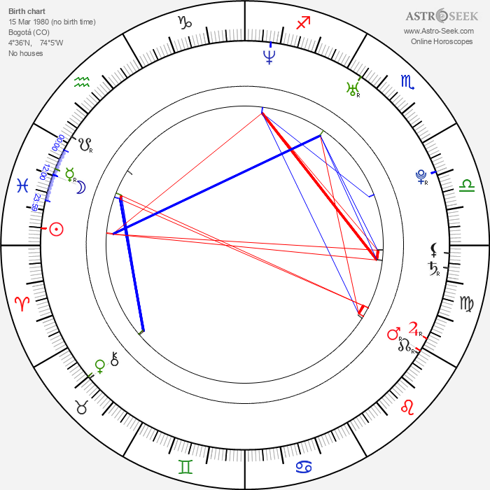Jennifer Leibovici - Astrology Natal Birth Chart