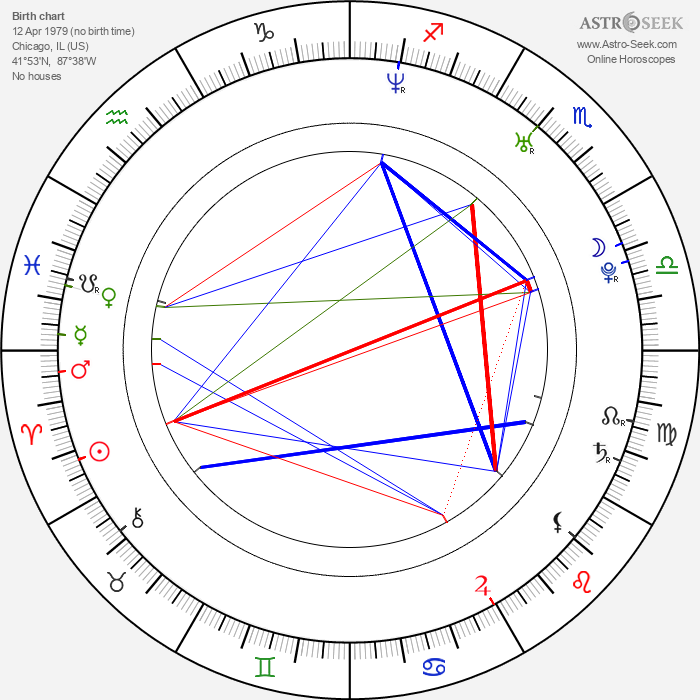 Jennifer Morrison - Astrology Natal Birth Chart