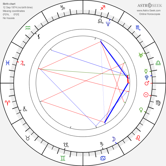 Jennifer Nettles - Astrology Natal Birth Chart